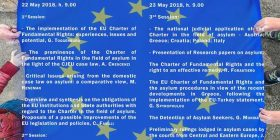 Asylum and the EU Charter of Fundamental Rights